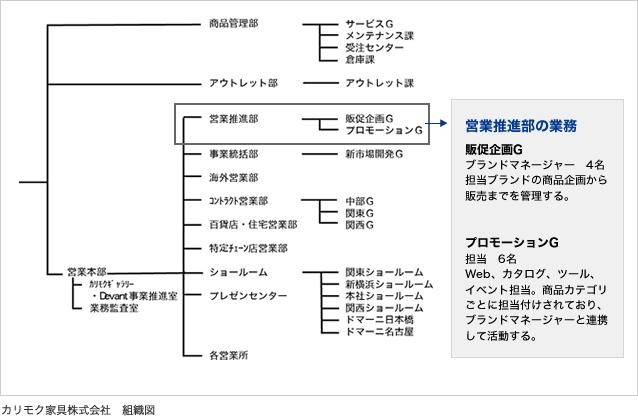 karimoku_first_3.jpg