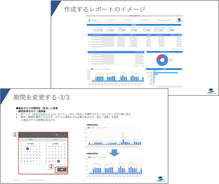 Googleデータスタジオ使い方マニュアル
