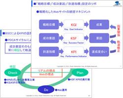 Webサイトを戦略化するために~KPI策定の秘訣~(フォームに移動します)