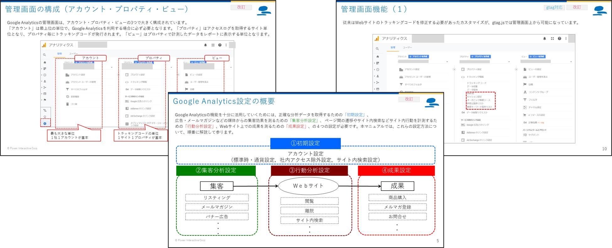 Googleアナリティクス設定マニュアル